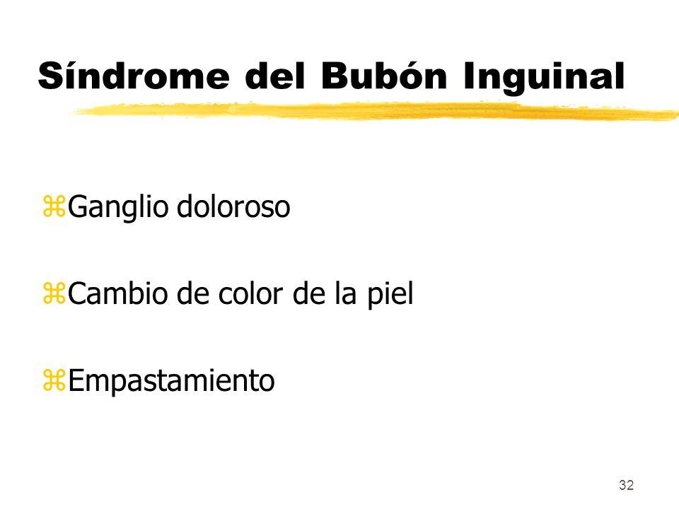 32 Síndrome del Bubón Inguinal zGanglio doloroso zCambio de color de la piel zEmpastamiento