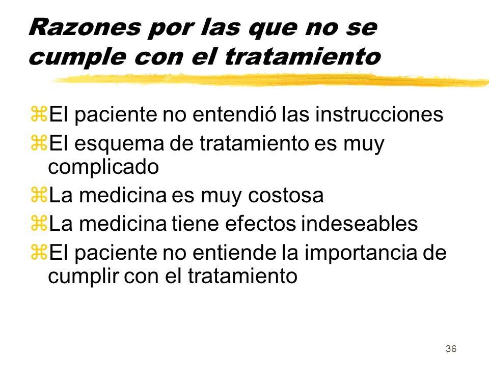 36 Razones por las que no se cumple con el tratamiento zEl paciente no entendió las instrucciones zEl esquema de tratamiento es muy complicado zLa med