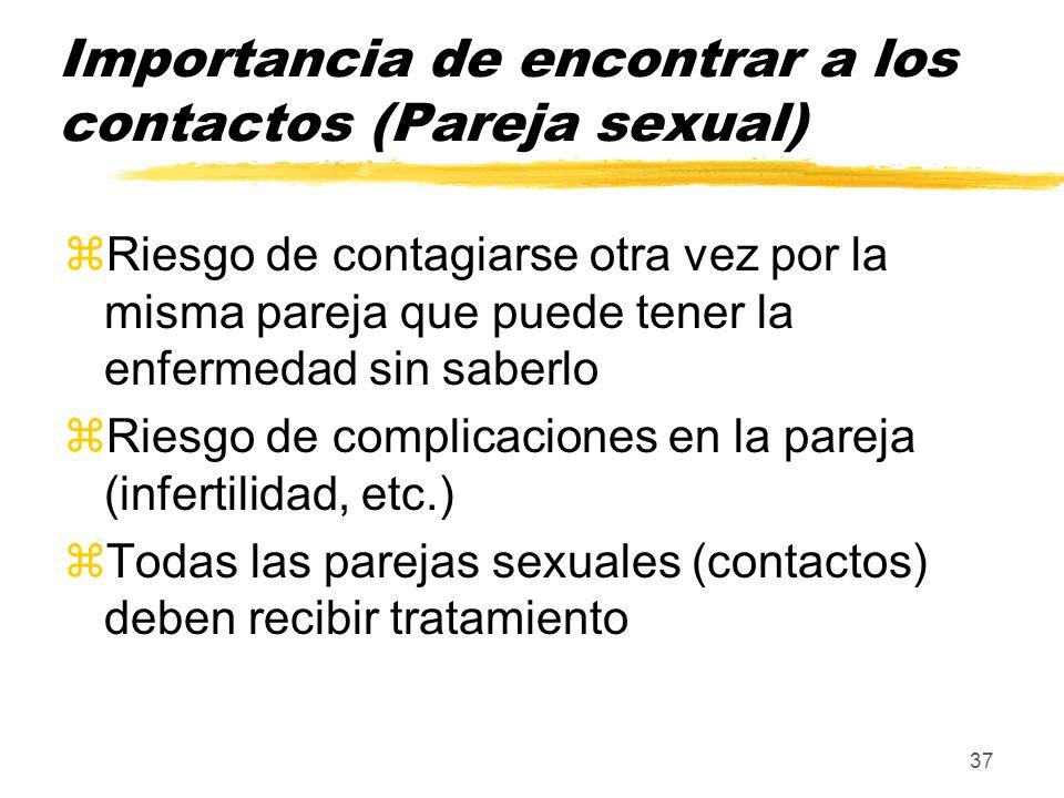 37 Importancia de encontrar a los contactos (Pareja sexual) zRiesgo de contagiarse otra vez por la misma pareja que puede tener la enfermedad sin sabe