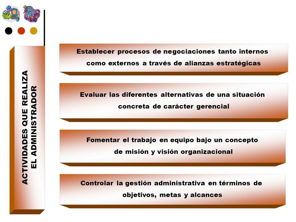 Establecer procesos de negociaciones tanto internos como externos a través de alianzas estratégicas Fomentar el trabajo en equipo bajo un concepto de misión y visión organizacional Evaluar las diferentes alternativas de una situación concreta de carácter gerencial Controlar la gestión administrativa en términos de objetivos, metas y alcances ACTIVIDADES QUE REALIZA EL ADMINISTRADOR