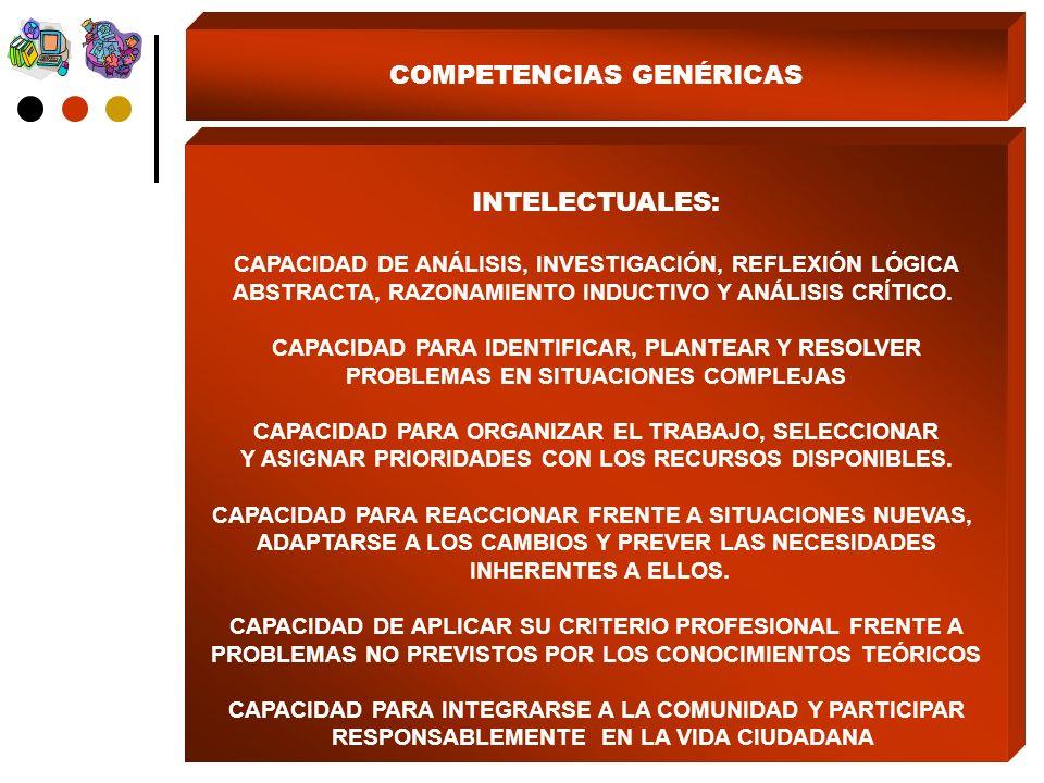 COMPETENCIAS GENÉRICAS INTELECTUALES: CAPACIDAD DE ANÁLISIS, INVESTIGACIÓN, REFLEXIÓN LÓGICA ABSTRACTA, RAZONAMIENTO INDUCTIVO Y ANÁLISIS CRÍTICO.