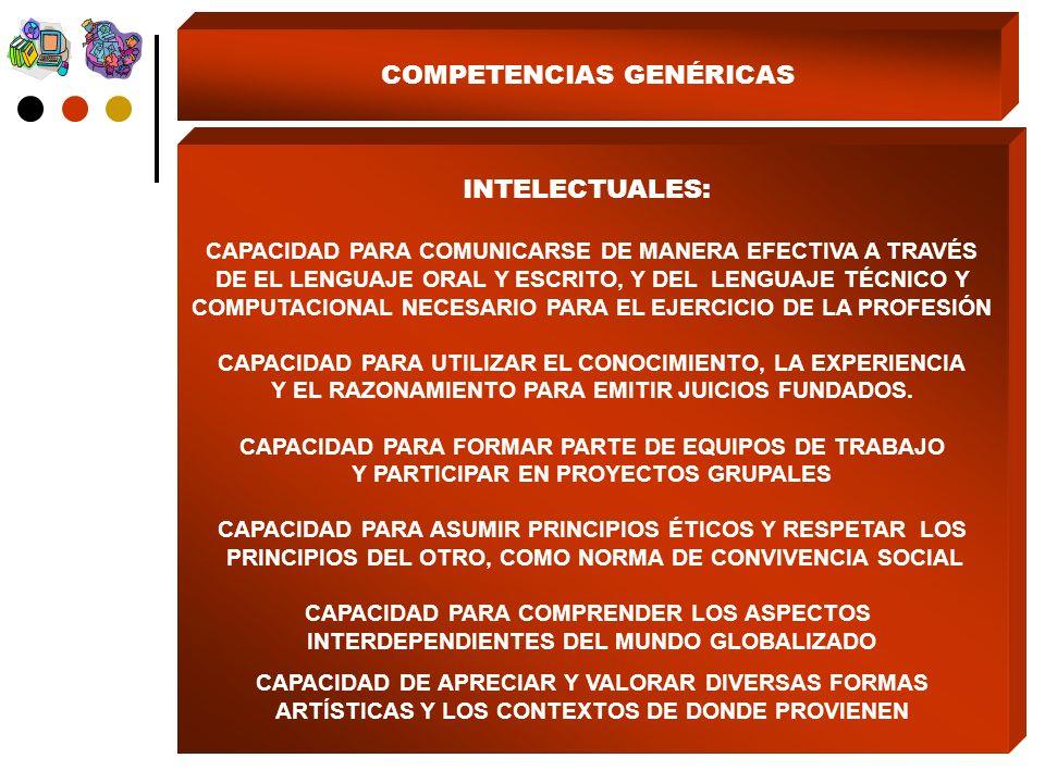 COMPETENCIAS GENÉRICAS INTELECTUALES: CAPACIDAD PARA COMUNICARSE DE MANERA EFECTIVA A TRAVÉS DE EL LENGUAJE ORAL Y ESCRITO, Y DEL LENGUAJE TÉCNICO Y COMPUTACIONAL NECESARIO PARA EL EJERCICIO DE LA PROFESIÓN CAPACIDAD PARA UTILIZAR EL CONOCIMIENTO, LA EXPERIENCIA Y EL RAZONAMIENTO PARA EMITIR JUICIOS FUNDADOS.