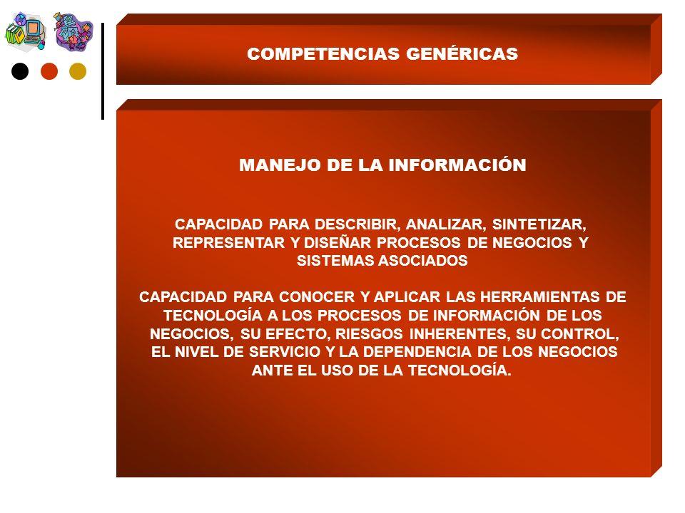 COMPETENCIAS GENÉRICAS MANEJO DE LA INFORMACIÓN CAPACIDAD PARA DESCRIBIR, ANALIZAR, SINTETIZAR, REPRESENTAR Y DISEÑAR PROCESOS DE NEGOCIOS Y SISTEMAS ASOCIADOS CAPACIDAD PARA CONOCER Y APLICAR LAS HERRAMIENTAS DE TECNOLOGÍA A LOS PROCESOS DE INFORMACIÓN DE LOS NEGOCIOS, SU EFECTO, RIESGOS INHERENTES, SU CONTROL, EL NIVEL DE SERVICIO Y LA DEPENDENCIA DE LOS NEGOCIOS ANTE EL USO DE LA TECNOLOGÍA.