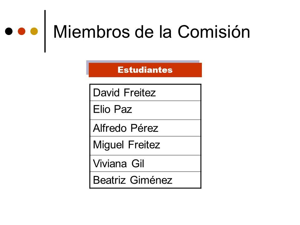 Miembros de la Comisión Estudiantes David Freitez Elio Paz Alfredo Pérez Miguel Freitez Viviana Gil Beatriz Giménez