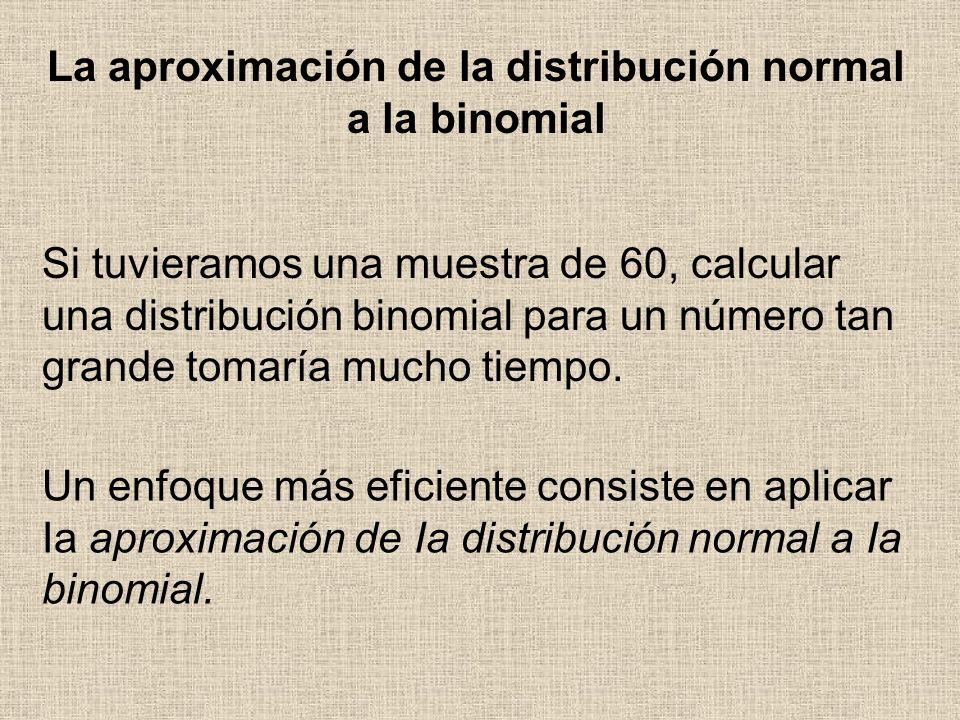 Si tuvieramos una muestra de 60, calcular una distribución binomial para un número tan grande tomaría mucho tiempo. La aproximación de la distribución