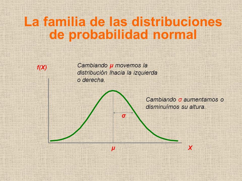 X f(X) μ σ Cambiando μ movemos la distribución lhacia la izquierda o derecha. Cambiando σ aumentamos o disminuímos su altura..