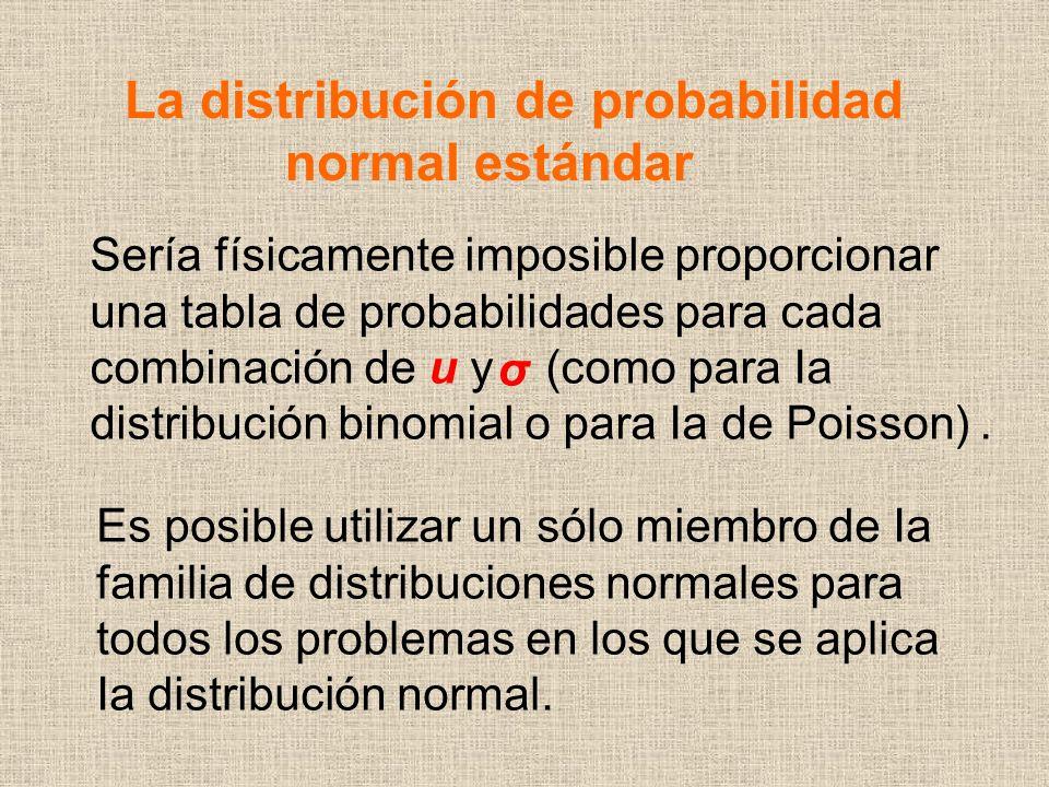 La distribución de probabilidad normal estándar Sería físicamente imposible proporcionar una tabla de probabilidades para cada combinación de u y (com