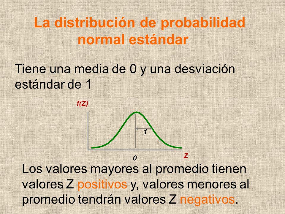 La distribución de probabilidad normal estándar Tiene una media de 0 y una desviación estándar de 1 Los valores mayores al promedio tienen valores Z p