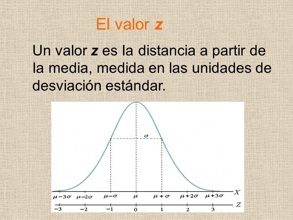 Un valor z es Ia distancia a partir de Ia media, medida en las unidades de desviación estándar. El valor z