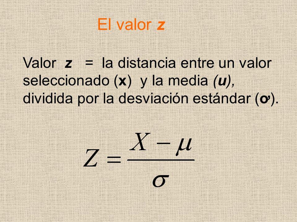 Valor z = Ia distancia entre un valor seleccionado (x) y Ia media (u), dividida por la desviación estándar (ơ). El valor z