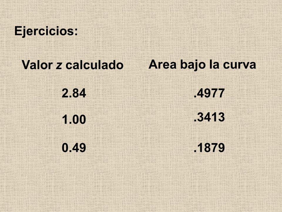 Valor z calculado Ejercicios: Area bajo Ia curva 2.84 1.00 0.49.4977.3413.1879