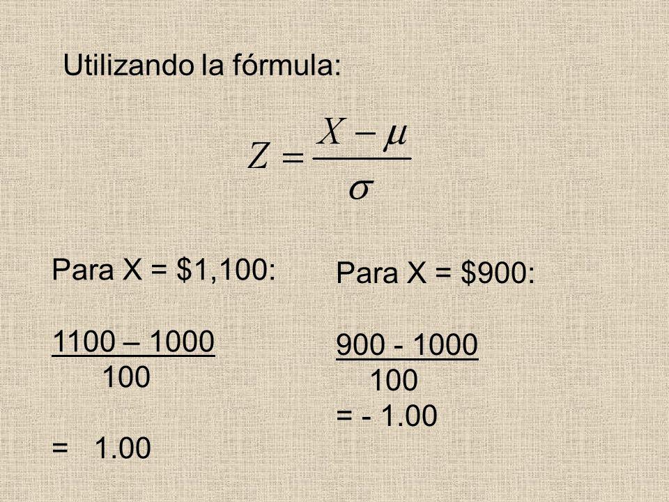 Para X = $1,100: 1100 – 1000 100 = 1.00 Utilizando la fórmula: Para X = $900: 900 - 1000 100 = - 1.00