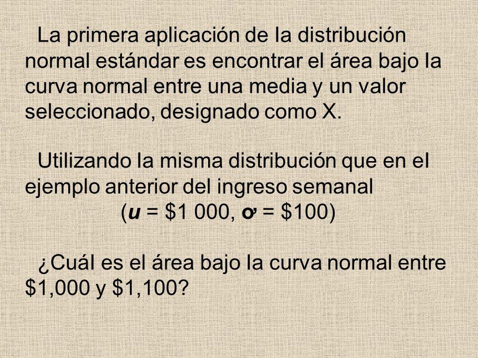 La primera aplicación de Ia distribución normal estándar es encontrar el área bajo Ia curva normal entre una media y un valor seleccionado, designado