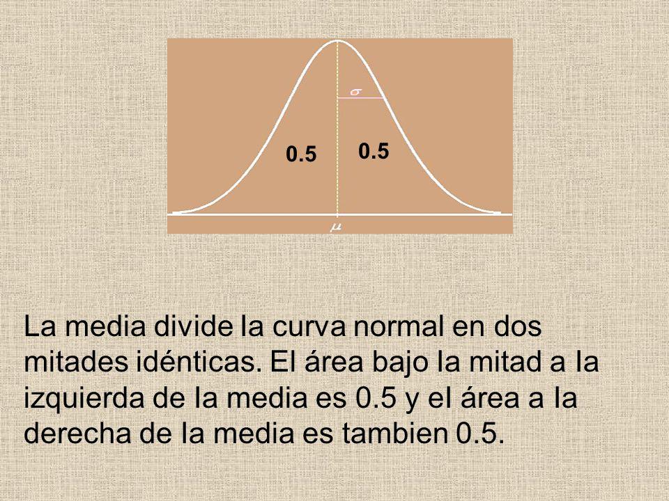 La media divide Ia curva normal en dos mitades idénticas. El área bajo Ia mitad a Ia izquierda de Ia media es 0.5 y eI área a Ia derecha de Ia media e