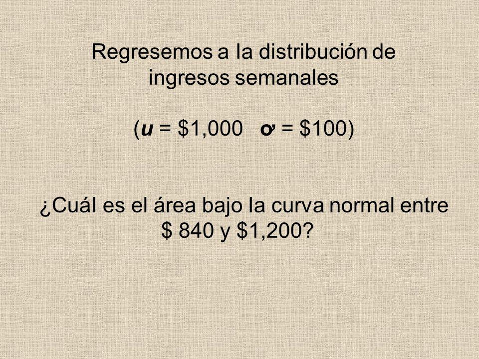 Regresemos a Ia distribución de ingresos semanales (u = $1,000 ơ = $100) ¿CuáI es el área bajo Ia curva normal entre $ 840 y $1,200?