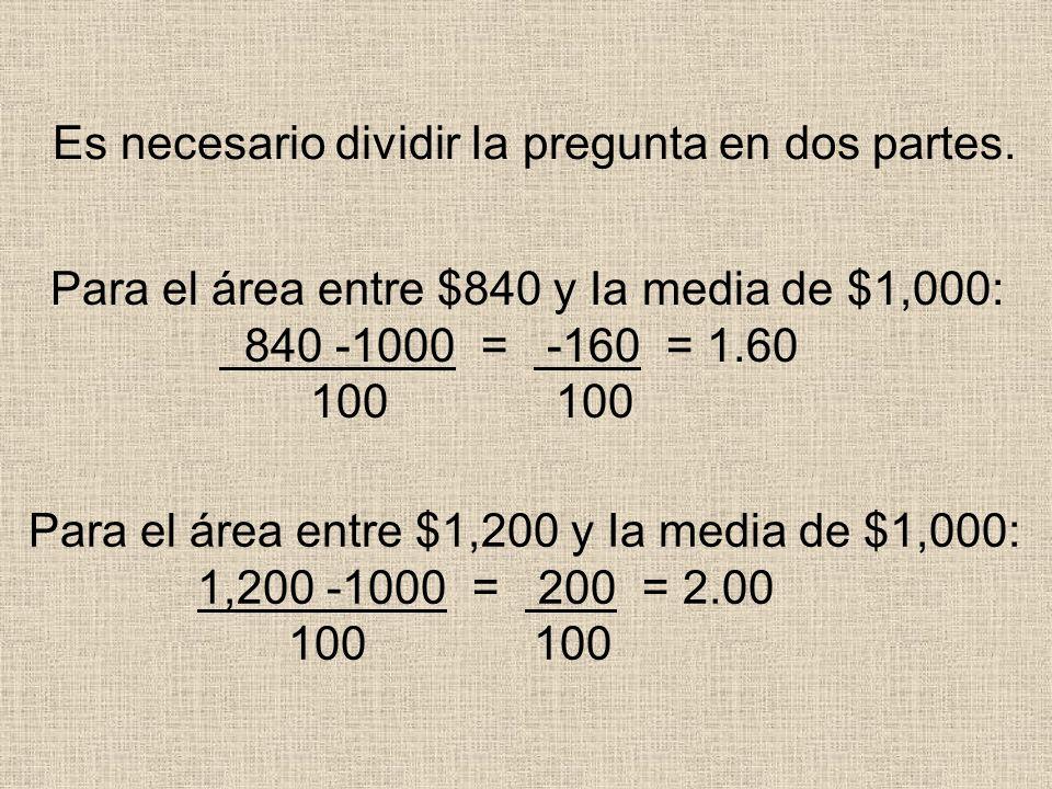 Es necesario dividir Ia pregunta en dos partes. Para el área entre $840 y Ia media de $1,000: 840 -1000 = -160 = 1.60 100 100 Para el área entre $1,20