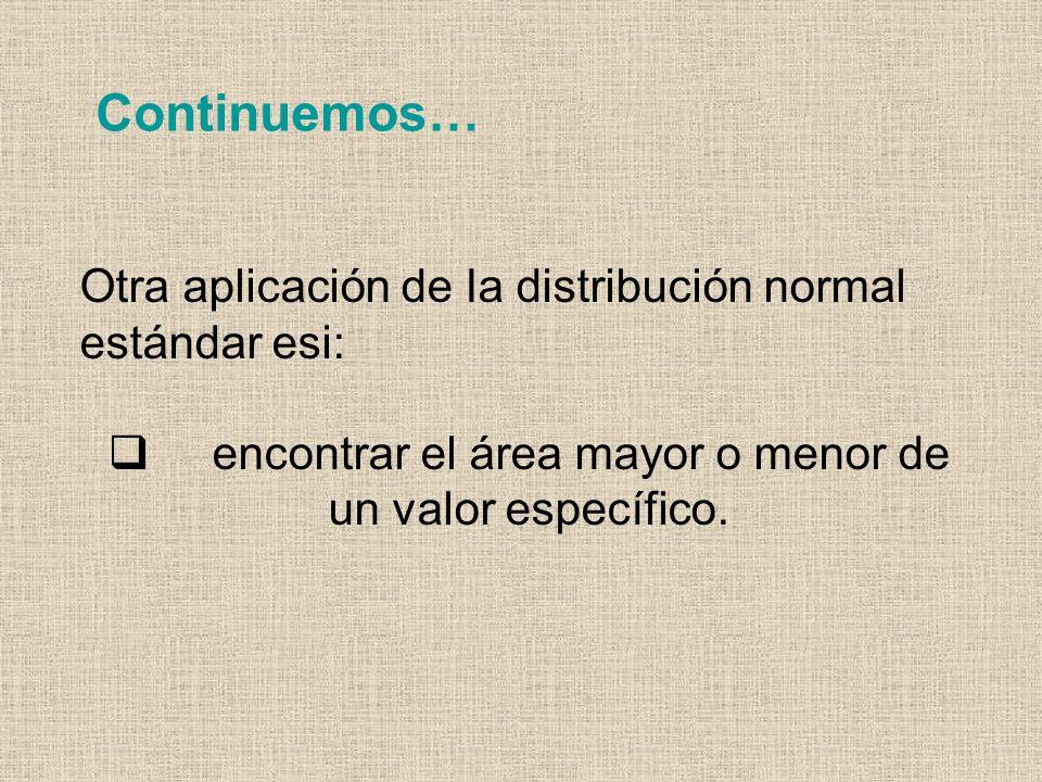 Continuemos… Otra aplicación de Ia distribución normal estándar esi: encontrar el área mayor o menor de un valor específico.