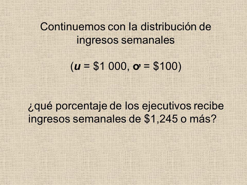 Continuemos con Ia distribución de ingresos semanales (u = $1 000, ơ = $100) ¿qué porcentaje de los ejecutivos recibe ingresos semanales de $1,245 o m
