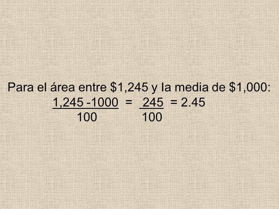 Para el área entre $1,245 y Ia media de $1,000: 1,245 -1000 = 245 = 2.45 100 100
