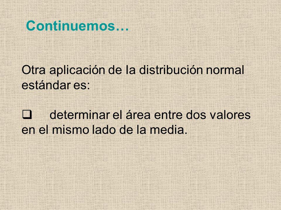 Otra aplicación de Ia distribución normal estándar es: determinar el área entre dos valores en el mismo lado de la media. Continuemos…