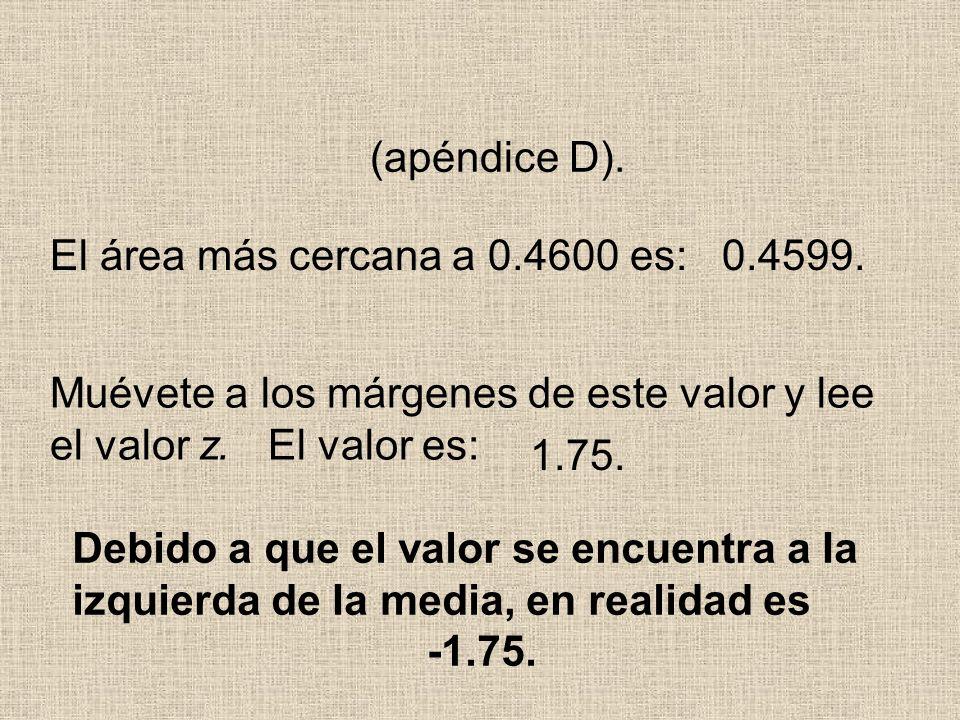 El área más cercana a 0.4600 es: Muévete a los márgenes de este valor y lee el valor z. El valor es: 0.4599. (apéndice D). 1.75. Debido a que el valor