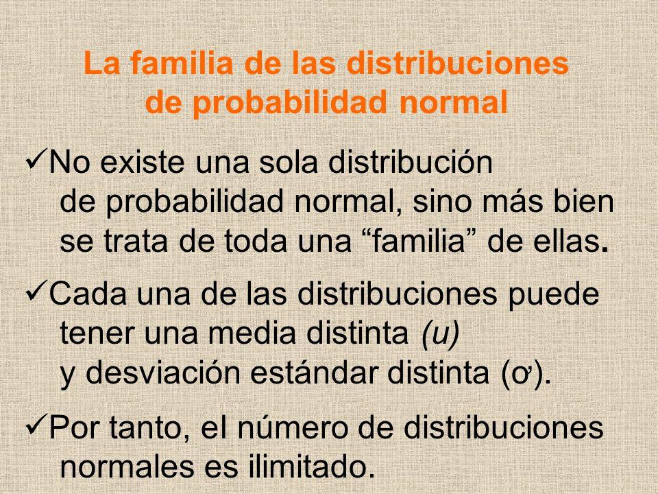 La familia de las distribuciones de probabilidad normal Cada una de las distribuciones puede tener una media distinta (u) y desviación estándar distin