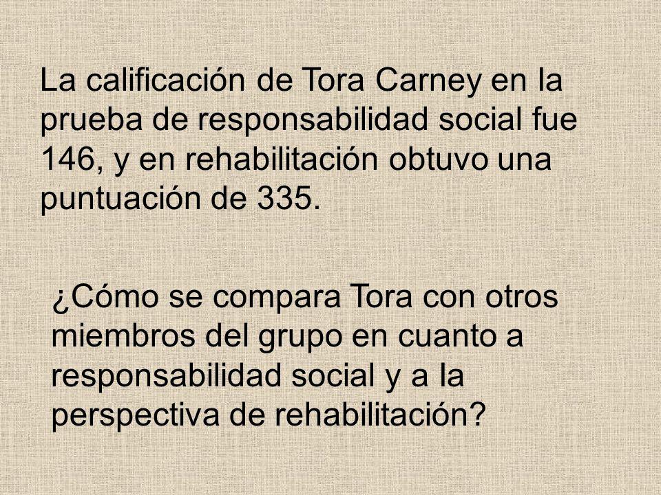 La calificación de Tora Carney en Ia prueba de responsabilidad social fue 146, y en rehabilitación obtuvo una puntuación de 335. ¿Cómo se compara Tora