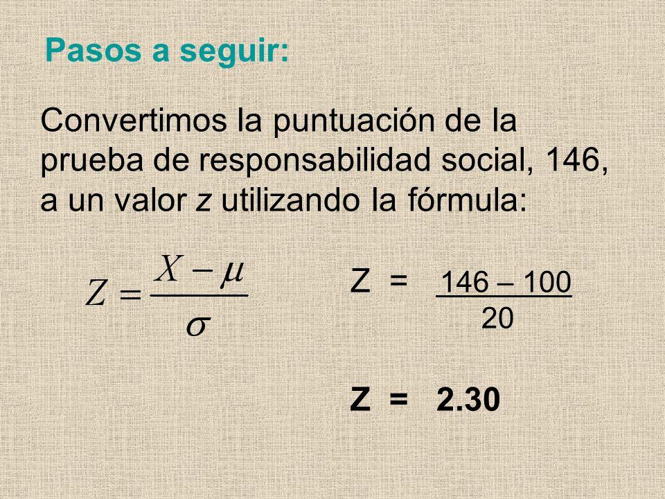 Convertimos Ia puntuación de Ia prueba de responsabilidad social, 146, a un valor z utilizando Ia fórmula: Pasos a seguir: Z = 146 – 100 20 Z = 2.30