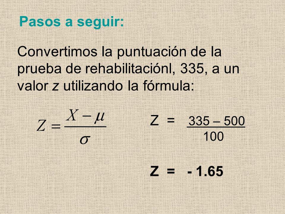 Convertimos Ia puntuación de Ia prueba de rehabilitaciónl, 335, a un valor z utilizando Ia fórmula: Pasos a seguir: Z = 335 – 500 100 Z = - 1.65