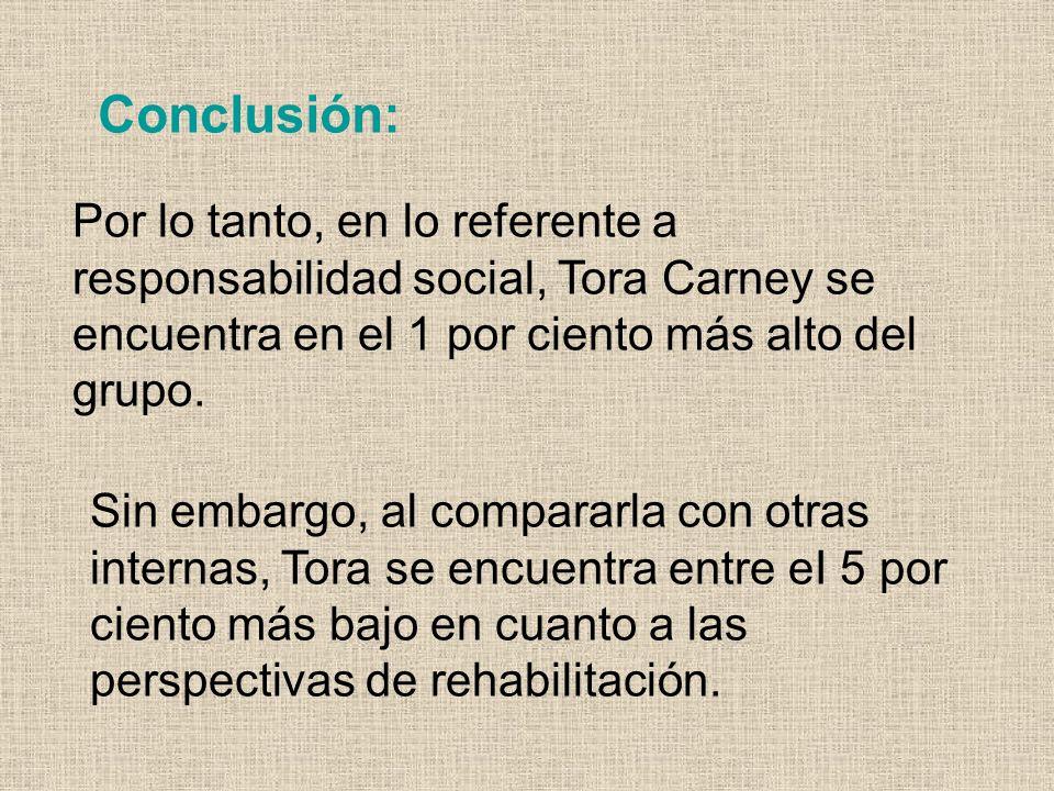 Por lo tanto, en lo referente a responsabilidad social, Tora Carney se encuentra en el 1 por ciento más alto del grupo. Conclusión: Sin embargo, al co