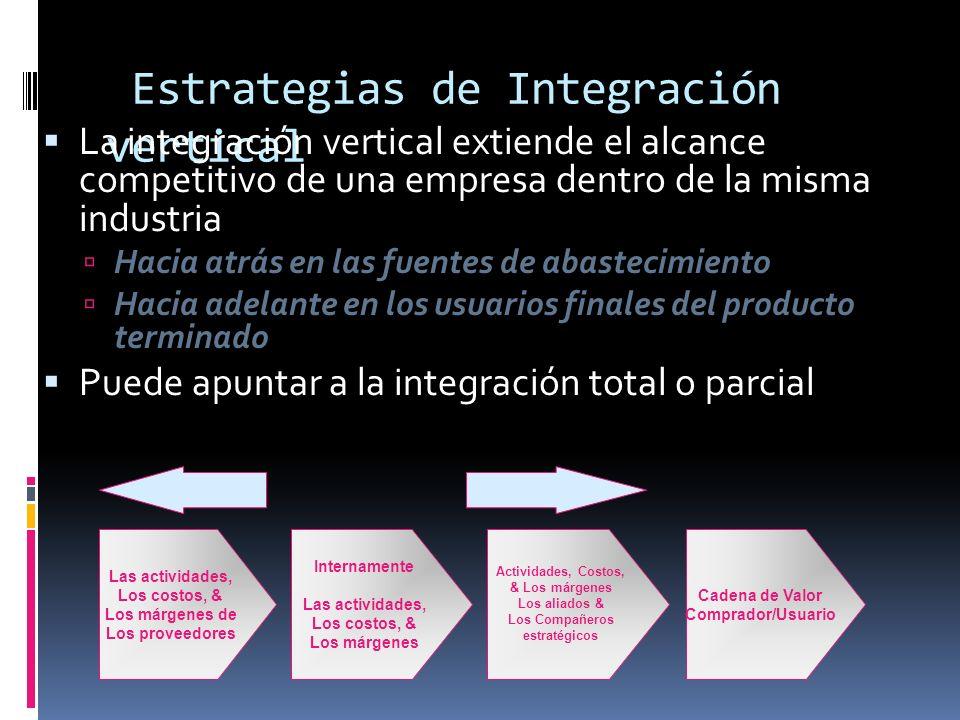 Estrategias de Integración vertical La integración vertical extiende el alcance competitivo de una empresa dentro de la misma industria Hacia atrás en