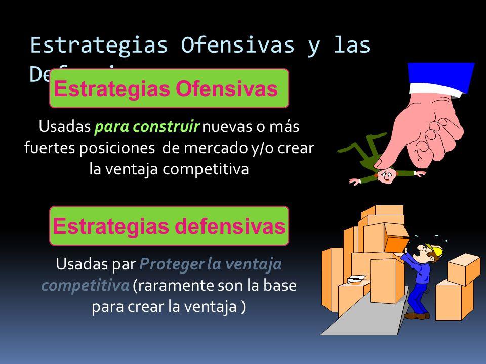 Estrategias Ofensivas y las Defensivas Usadas para construir nuevas o más fuertes posiciones de mercado y/o crear la ventaja competitiva Usadas par Pr