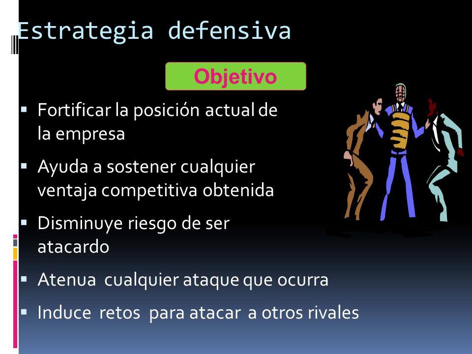 Estrategia defensiva Fortificar la posición actual de la empresa Ayuda a sostener cualquier ventaja competitiva obtenida Disminuye riesgo de ser ataca