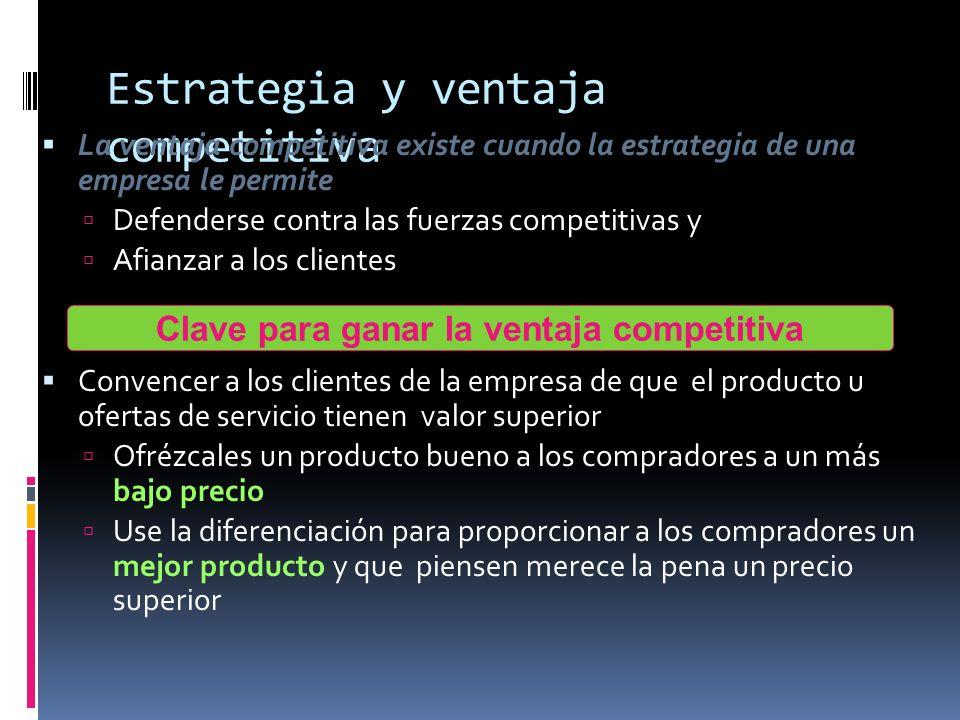 Estrategia y ventaja competitiva La ventaja competitiva existe cuando la estrategia de una empresa le permite Defenderse contra las fuerzas competitiv