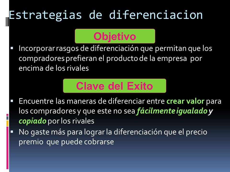 Estrategias de diferenciacion Incorporar rasgos de diferenciación que permitan que los compradores prefieran el producto de la empresa por encima de l