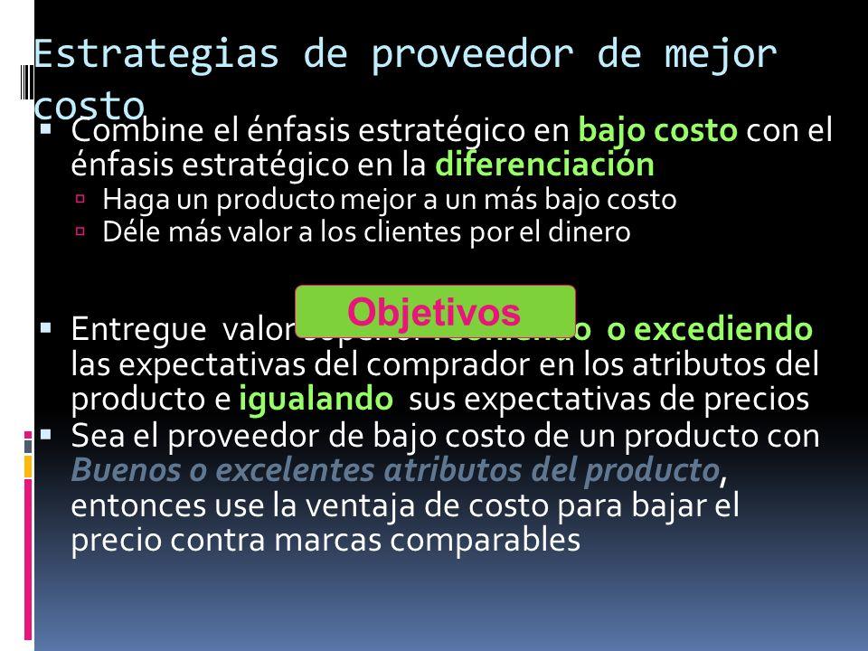 Estrategias de proveedor de mejor costo Combine el énfasis estratégico en bajo costo con el énfasis estratégico en la diferenciación Haga un producto