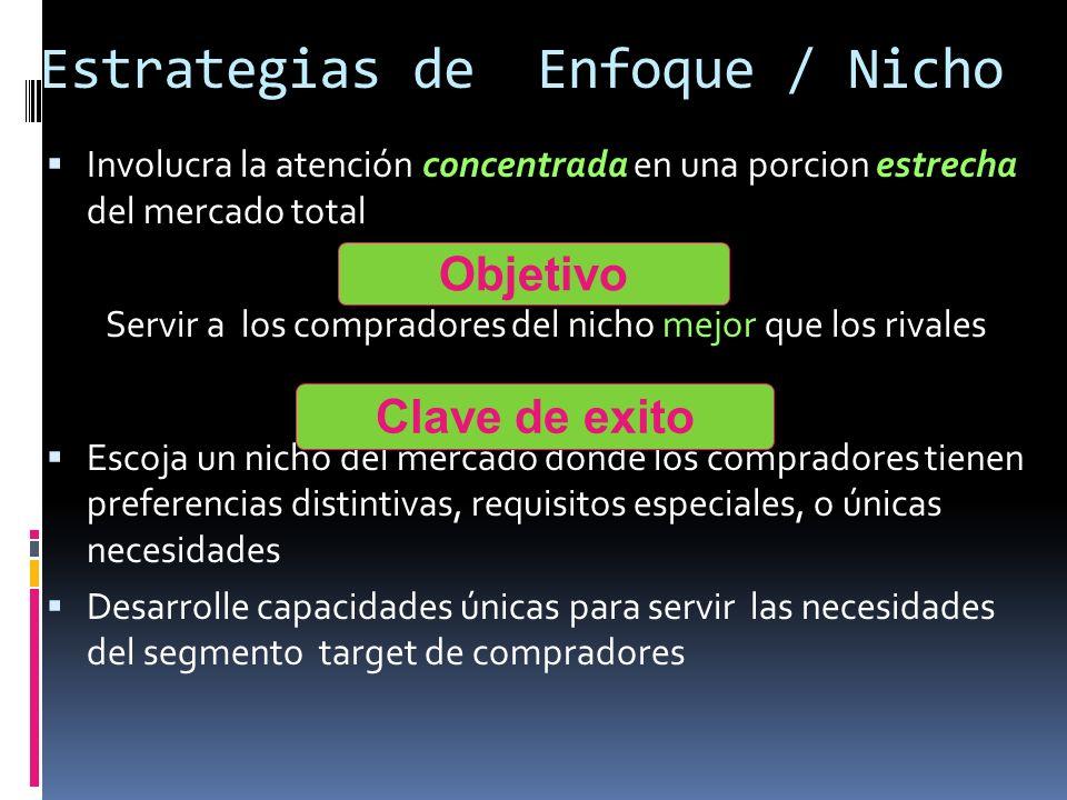Estrategias de Enfoque / Nicho Involucra la atención concentrada en una porcion estrecha del mercado total Servir a los compradores del nicho mejor qu