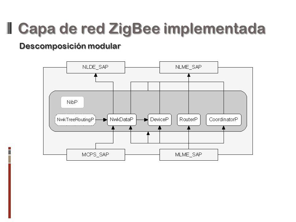 Capa de red ZigBee implementada Descomposición modular