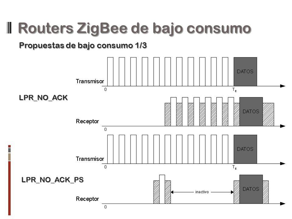 Routers ZigBee de bajo consumo Propuestas de bajo consumo 1/3 LPR_NO_ACK LPR_NO_ACK_PS