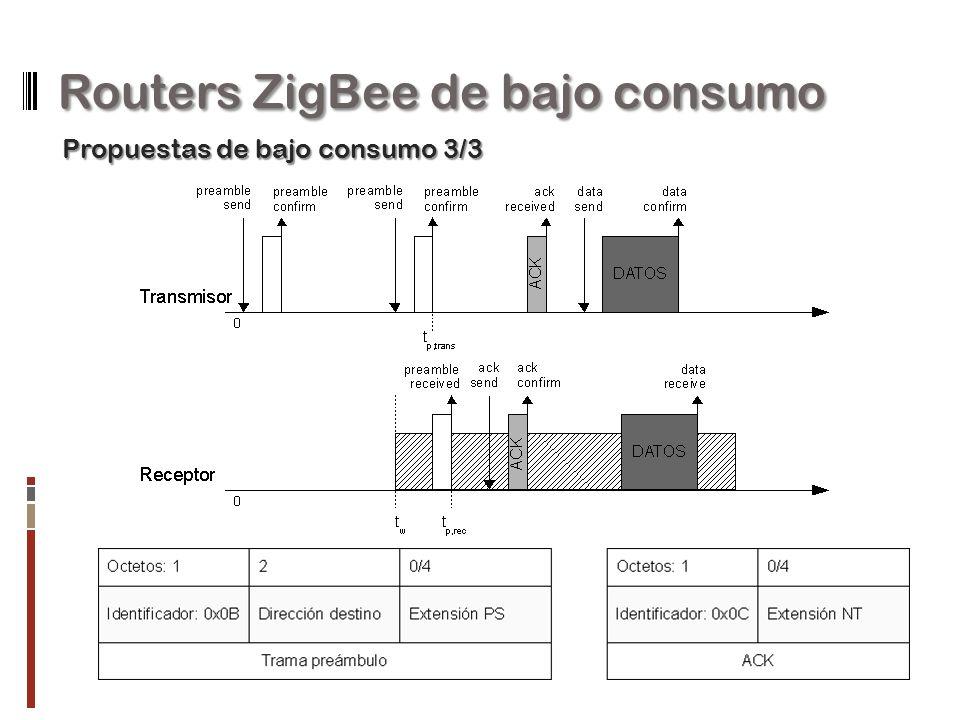 Routers ZigBee de bajo consumo Propuestas de bajo consumo 3/3