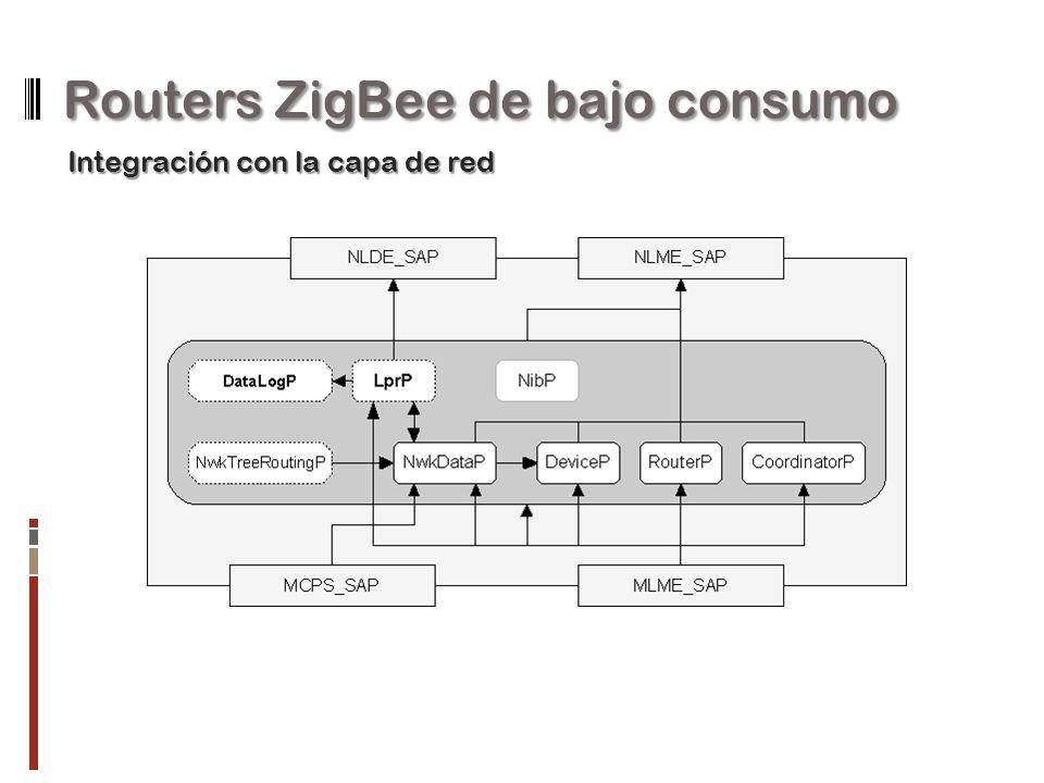 Routers ZigBee de bajo consumo Integración con la capa de red
