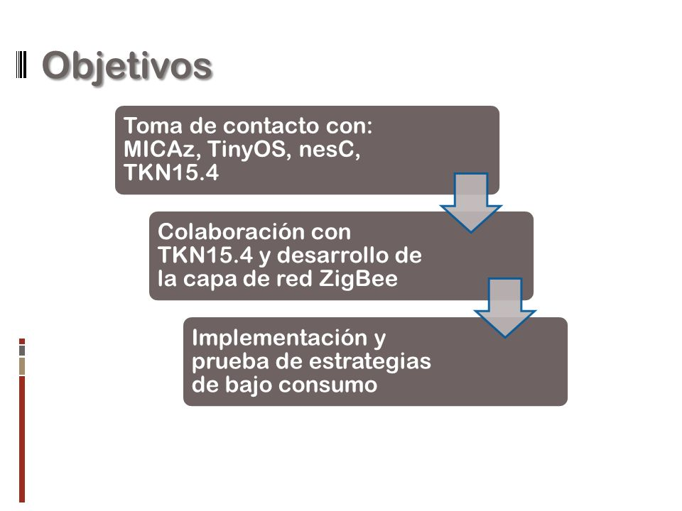 Objetivos Toma de contacto con: MICAz, TinyOS, nesC, TKN15.4 Colaboración con TKN15.4 y desarrollo de la capa de red ZigBee Implementación y prueba de