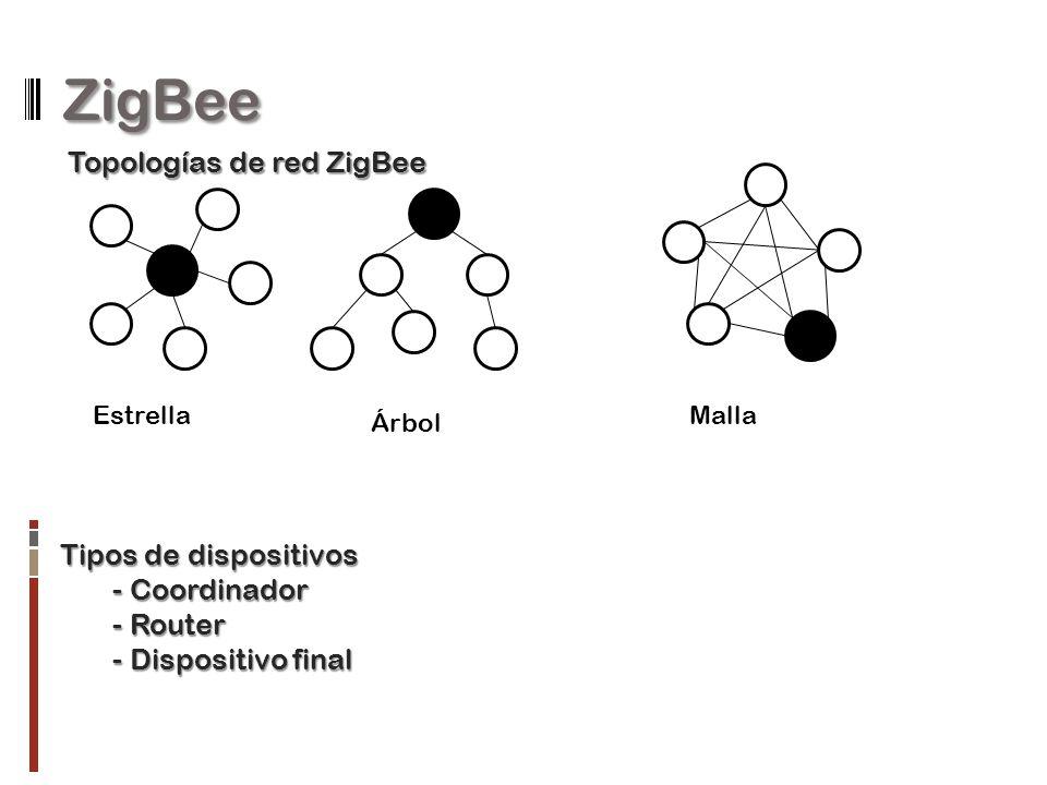 ZigBee Topologías de red ZigBee Tipos de dispositivos - Coordinador - Router - Dispositivo final Estrella Árbol Malla
