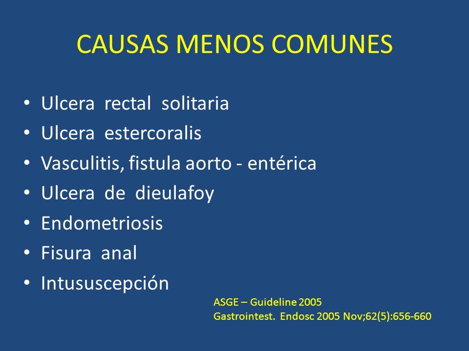 CAUSAS MENOS COMUNES Ulcera rectal solitaria Ulcera estercoralis Vasculitis, fistula aorto - entérica Ulcera de dieulafoy Endometriosis Fisura anal Intususcepción ASGE – Guideline 2005 Gastrointest.