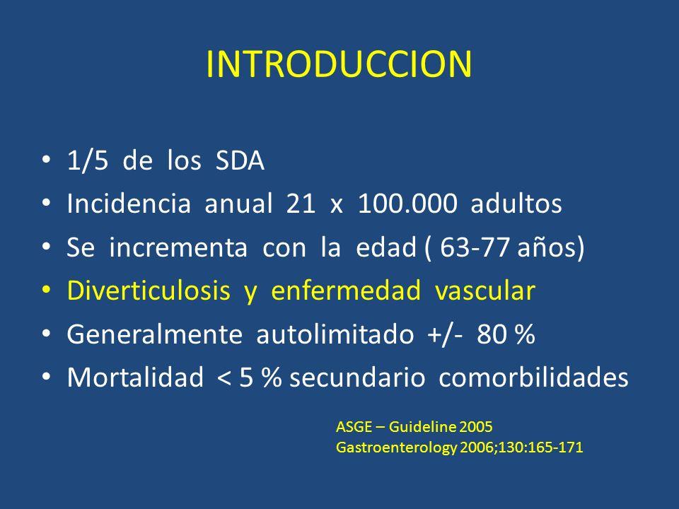 INTRODUCCION 1/5 de los SDA Incidencia anual 21 x 100.000 adultos Se incrementa con la edad ( 63-77 años) Diverticulosis y enfermedad vascular Generalmente autolimitado +/- 80 % Mortalidad < 5 % secundario comorbilidades ASGE – Guideline 2005 Gastroenterology 2006;130:165-171