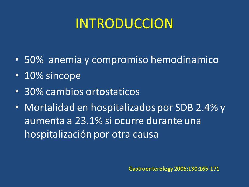 INTRODUCCION 50% anemia y compromiso hemodinamico 10% sincope 30% cambios ortostaticos Mortalidad en hospitalizados por SDB 2.4% y aumenta a 23.1% si ocurre durante una hospitalización por otra causa Gastroenterology 2006;130:165-171