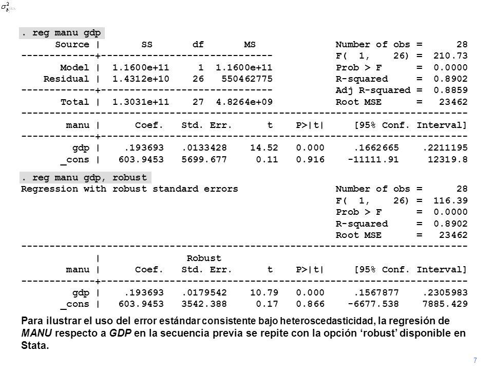 7 Para ilustrar el uso del error estándar consistente bajo heteroscedasticidad, la regresión de MANU respecto a GDP en la secuencia previa se repite c