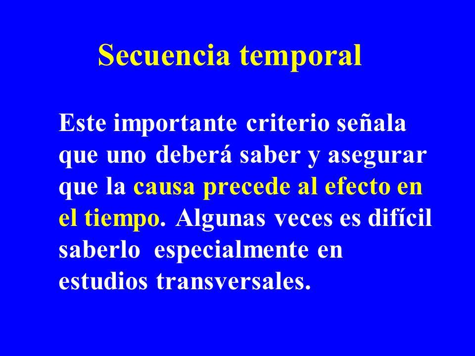 5.Coherencia a. teórica Compatible con teoría preexistente b.