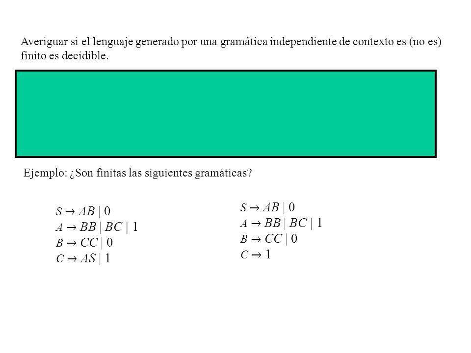 Averiguar si el lenguaje generado por una gramática independiente de contexto es (no es) finito es decidible. Algoritmo: A partir de G = (N,, P, S ) e