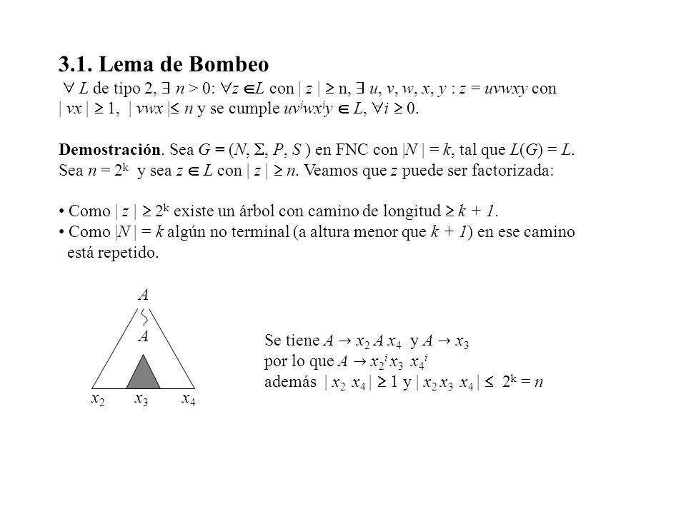 3.1. Lema de Bombeo L de tipo 2, n > 0: z L con   z   n, u, v, w, x, y : z = uvwxy con   vx   1,   vwx   n y se cumple uv i wx i y L, i 0. Demostració